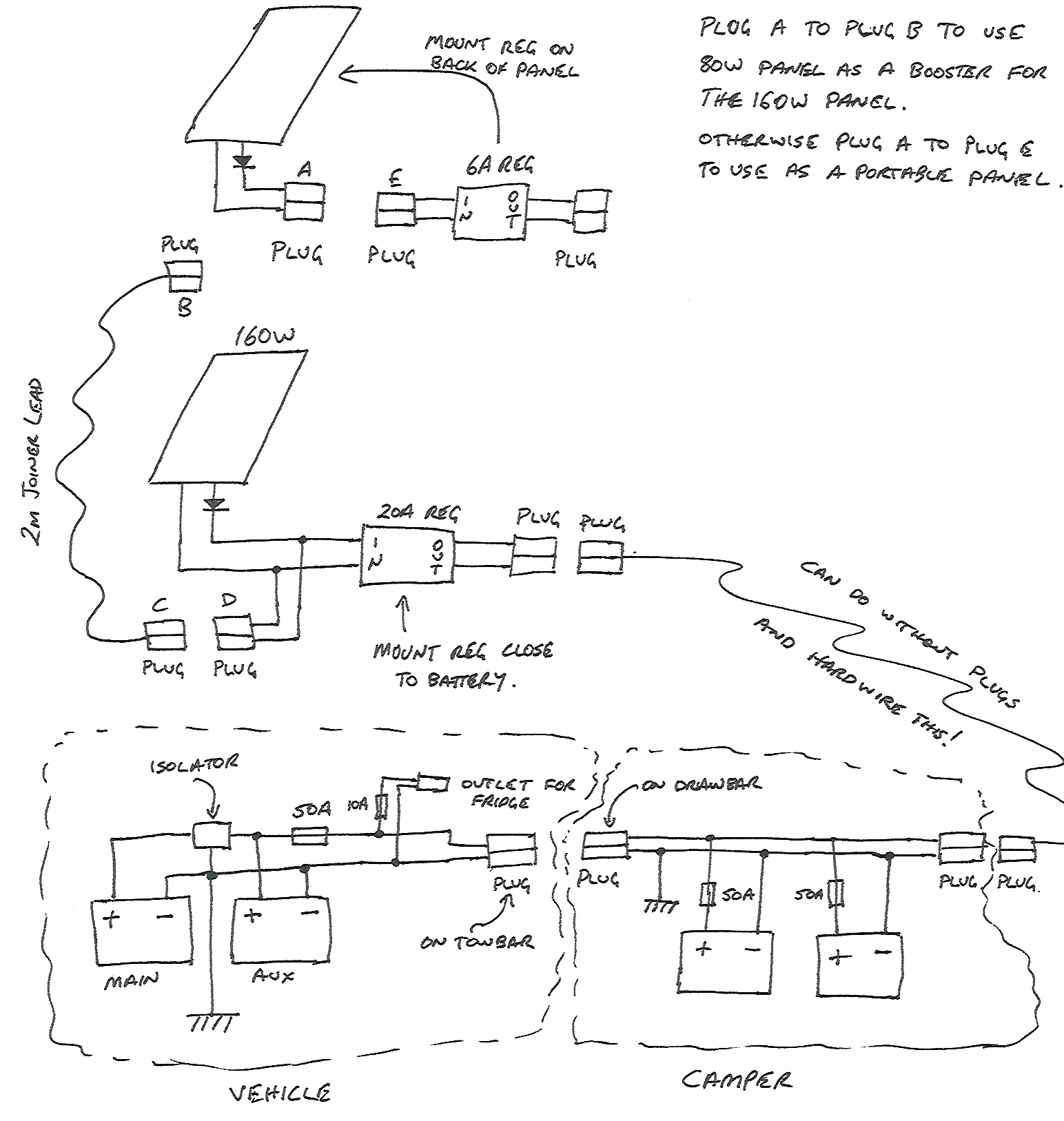 jayco caravan wiring diagram   28 wiring diagram images